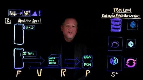Thumbnail for entry IBM Cloud 企业移动应用服务 - 多元体验应用服务