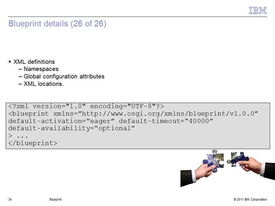 Osgi blueprint ibm mediacenter thumbnail for troubleshooting malvernweather Image collections