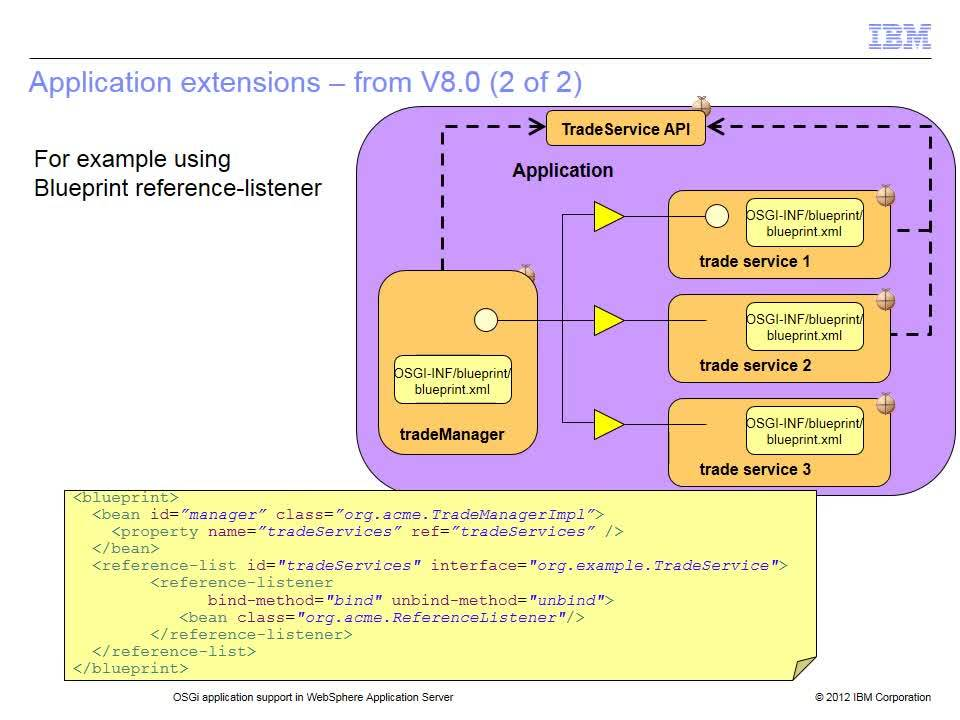 Modular and dynamic osgi applications part 2 osgi applications thumbnail for administering application extensions from v80 malvernweather Images