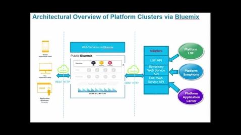 Thumbnail for entry IBM Spectrum LSF Cluster Info Mobile App