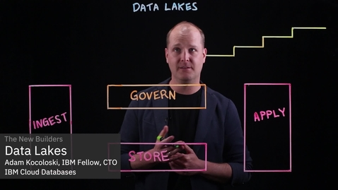 Thumbnail for entry What is a Data Lake?