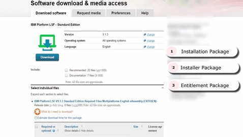 How to download IBM® Spectrum Computing LSF
