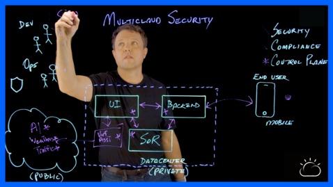 Thumbnail for entry Sécurité et gouvernance des environnements multiclouds hybrides