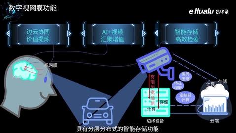 Thumbnail for entry IBM 合作伙伴案例分享:易华录基于 IBM 数据湖开发数字视网膜