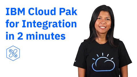 Thumbnail for entry IBM Cloud Pak for Integration - Connect your applications & data with AI-powered automation