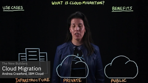 Thumbnail for entry What is Cloud Migration?