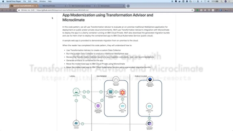 Thumbnail for entry 改造传统内部部署应用并将其作为容器化应用部署到公有或私有云上