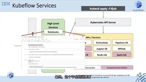 Thumbnail for entry Kubeflow 系列,第 1 讲:Kubeflow 概览和功能介绍