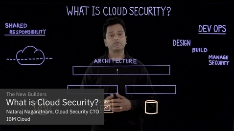 Thumbnail for entry What is Cloud Security?