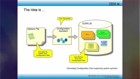 Thumbnail for entry IBM Tivoli System Automation for z/OS 3.5 – Configuration Assistant Overview