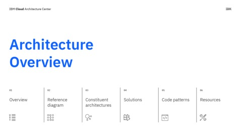 Thumbnail for entry Learn about the anatomy of an IBM cloud architecture