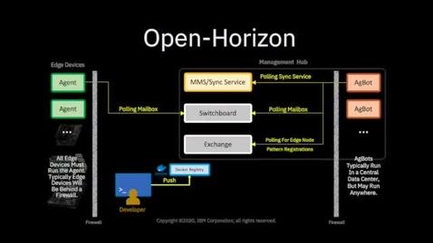 Thumbnail for entry Open-Horizon Inter- 组件的通信