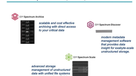Thumbnail for entry IBM Spectrum Archive, Discover, and Scale Integration to Optimize Storage Price and Performance