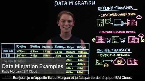 Thumbnail for entry Exemples de migration de données