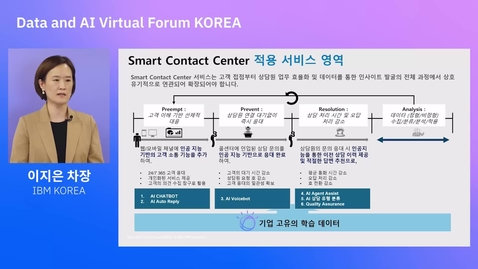 Thumbnail for entry AI Watson으로 구현하는 스마트 컨택센터