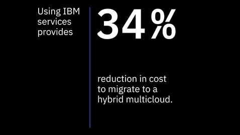 Thumbnail for entry Datapoints from a commissioned study conducted by Forrester Consulting: The Total Economic Impact™ Of IBM Services For Application Migration And Modernization To A Hybrid Multicloud Environment, 2019