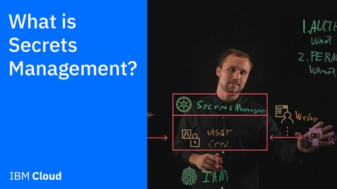 Thumbnail for entry What is Secrets Management?