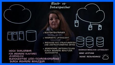 Thumbnail for entry Blockspeicher oder Dateispeicher