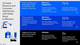 Thumbnail for entry IBM at NRF 2019: Deliver from Store