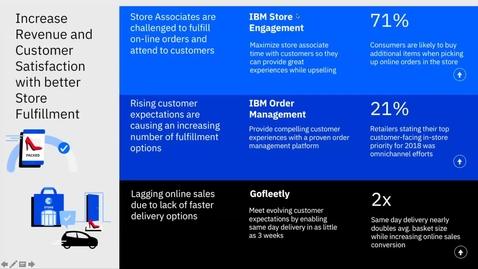 IBM at NRF 2019: Store Digital Insights via Intelligent