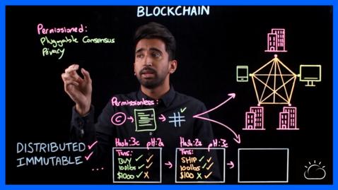 Thumbnail for entry Blockchain Explained