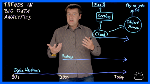 Thumbnail for entry Big Data Explained
