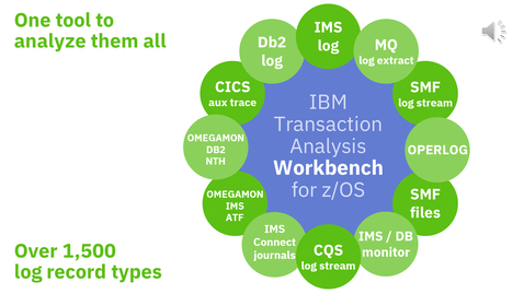 Thumbnail for entry IBM Transaction Analysis Workbench for z/OS Overview