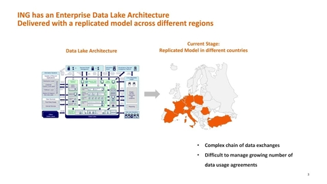 Thumbnail for entry ING and IBM: Defining the hybrid data fabric of the future for governed cross-cloud data usage