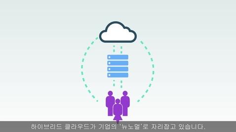 Thumbnail for entry IBM Cloud VMWare (KRKO)