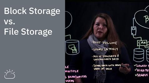 Thumbnail for entry Block Storage vs. File Storage