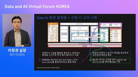 Thumbnail for entry IBM Cloud Pak for Data로 Data and AI 통합 플랫폼 현대화