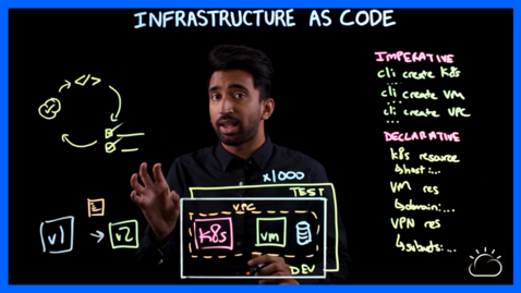 Thumbnail for entry What is Infrastructure as Code?