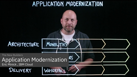 Thumbnail for entry Application Modernization: Three Transformations at Once