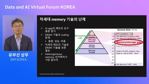 Thumbnail for entry In - Memory DB 를 위한 새로운 persistent memory  기술