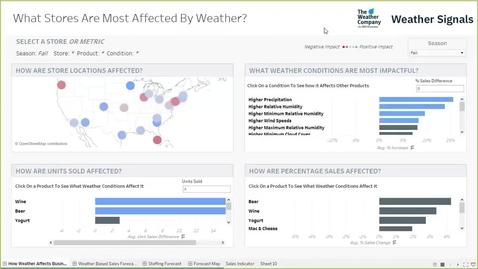 Thumbnail for entry IBM auf der NRF 2019: Digitale Erkenntnisse in der Filiale durch Wettersignale