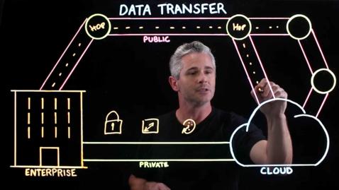 Thumbnail for entry Data Transfer Explained