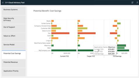 Thumbnail for entry Journey to Cloud Strategy  (Demo virtual de Cloud Advisory Tool) - LA - CO-ES