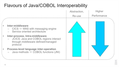Thumbnail for entry Flavors of Java COBOL interop