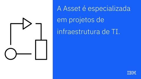 Thumbnail for entry IBM y Asset IT: conozca los beneficios de la asociación