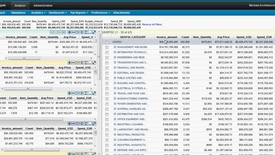 Thumbnail for entry 27 Analytic Transactions over $1M C.mp4
