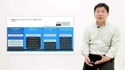 Thumbnail for entry 웨비나 : VMware 솔루션을 위한 IBM Cloud