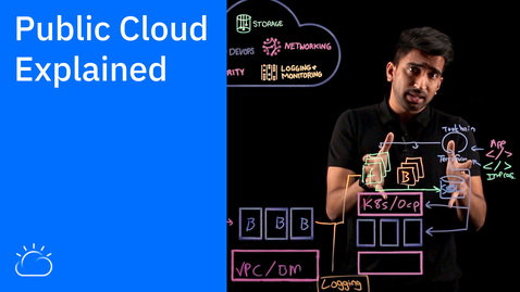Thumbnail for entry Public Cloud Explained