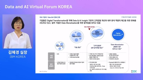 Thumbnail for entry IBM AI 기반의 Data Insight Platform 및 사례
