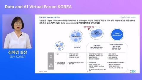 Thumbnail for entry IBM AI 기반의 Data Insight Platform 및 사례