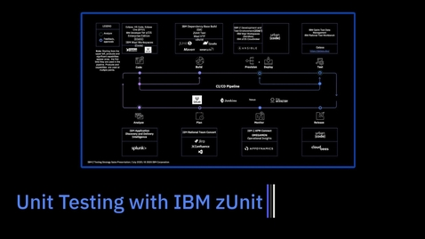 Thumbnail for entry Unit Testing with IBM IBM ZUnit in a DevOps Pipeline