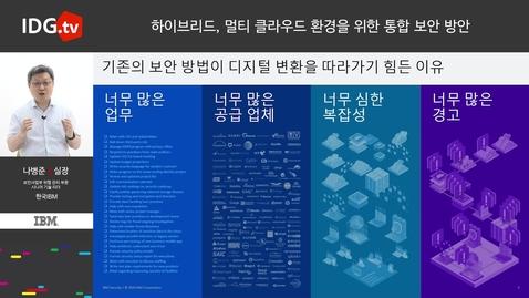 Thumbnail for entry 하이브리드 멀티클라우드 환경에서 지속적이고 통합된 보안 운영 환경
