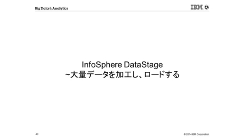 Thumbnail for entry The latest information and case study of Big Data Integrity Part 3 of 3