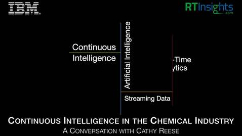 Thumbnail for entry Continuous Intelligence in the Chemical Industry