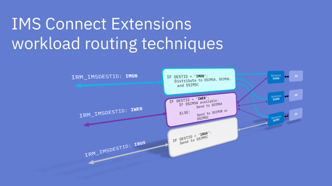 Thumbnail for entry IMS Connect Extensions workload routing techniques