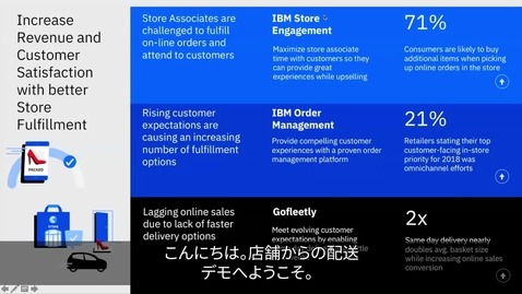 Thumbnail for entry 18024218-JPJA-00IBM at NRF 2019:店舗からの配送